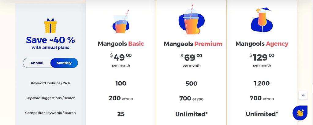 mangoold pricing