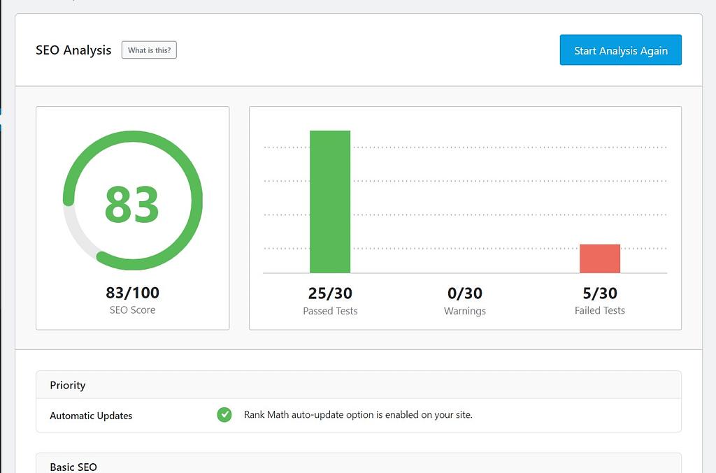 SEO Site Audit Rank Math