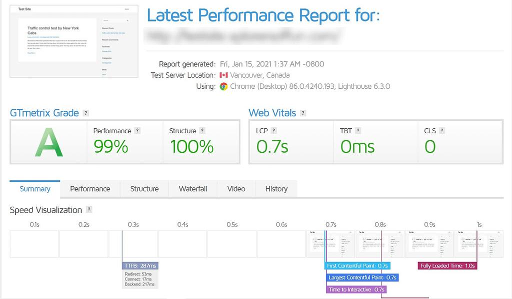 gtmetrix astra theme review test result