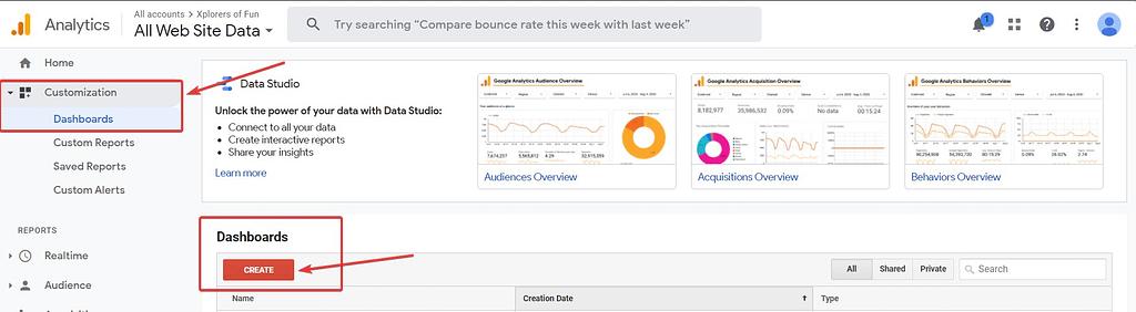 creating google analytics dashboard