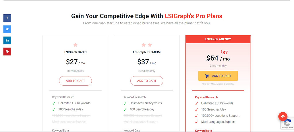 lsigraph pricing