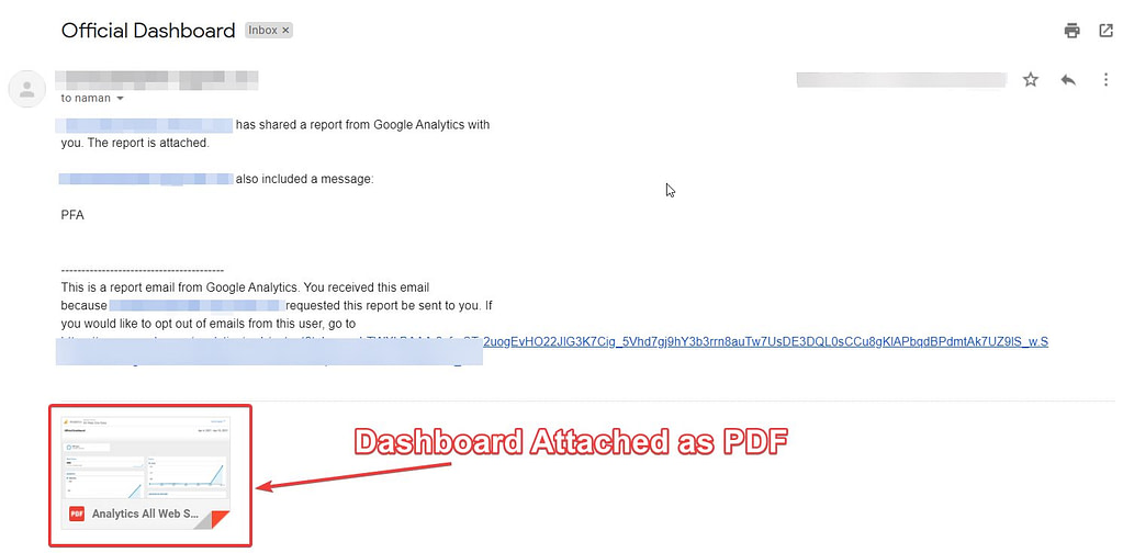 weekly email from google analytics