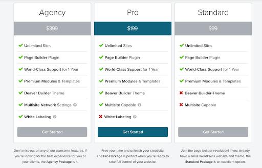 Beaver Builder Pricing